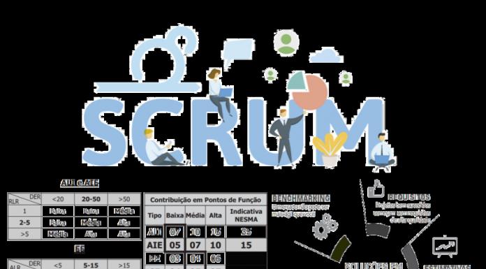 APF e reuniões do SCRUM