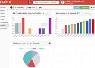 mesurtip - Como visualizar graficamente a evolução da linha de base (baseline)
